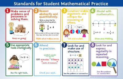 189 math practice standards 17x11.jpg
