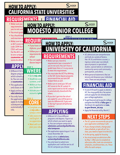 192 college how to apply poster set 11x17.jpg