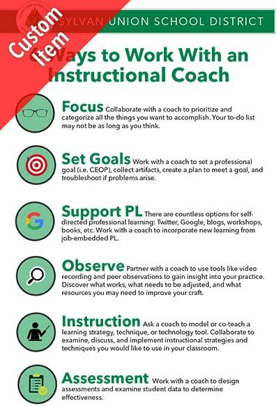 683 6 ways to work with an instructiona coach 11x17.jpg