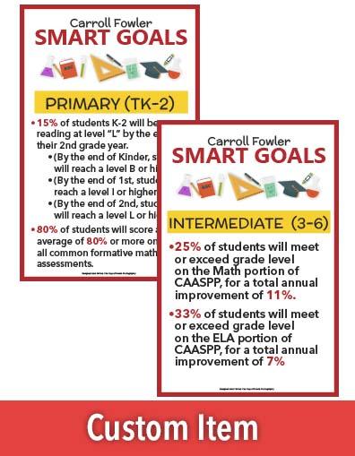 693 caaspp smart goals poster set.jpg